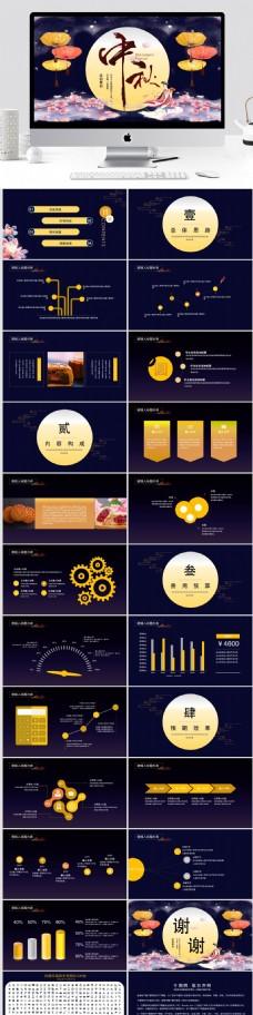 传统中国风中秋节活动策划ppt模板