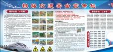 铁路交通安全宣传栏