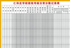 绩效考核记录表