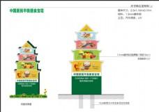 中国居民平衡膳食宝塔设计模板